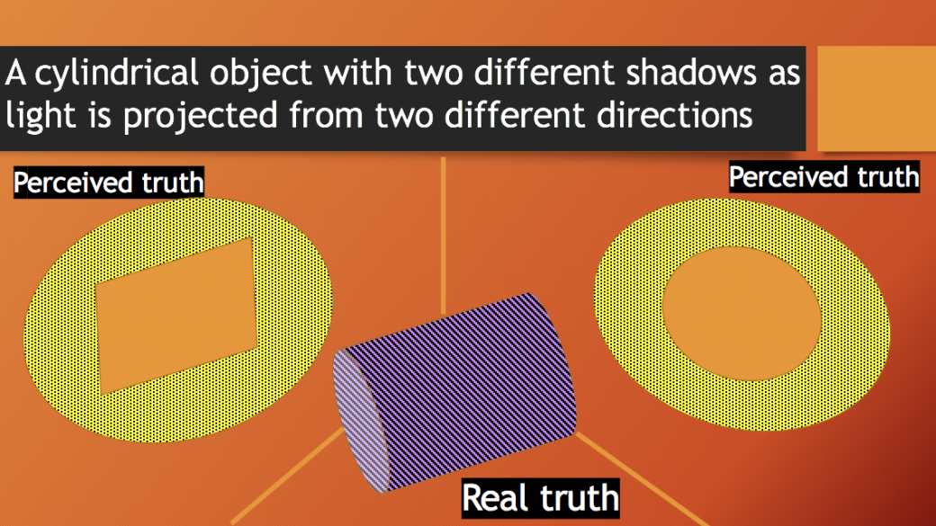 Importance of context: a cylinder showing to different shadows when light is projected from different directions.