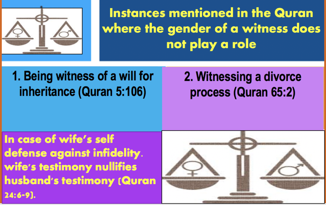 Male and Female Witnesses in The Quran.