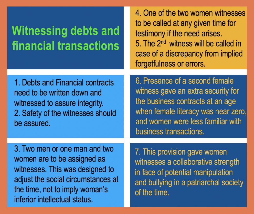Male and Female Witnesses in The Quran. Primary purpose: Securing the integrity of financial transactions.