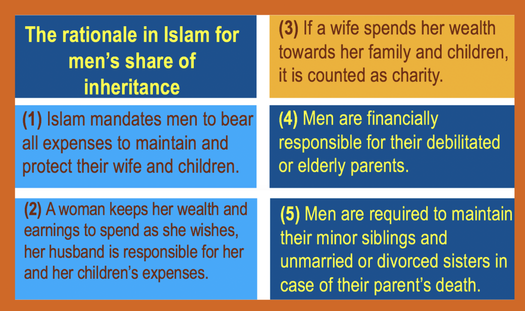Myths And Realities About Women in Islam. The rationale behind men's higher share of inheritance.